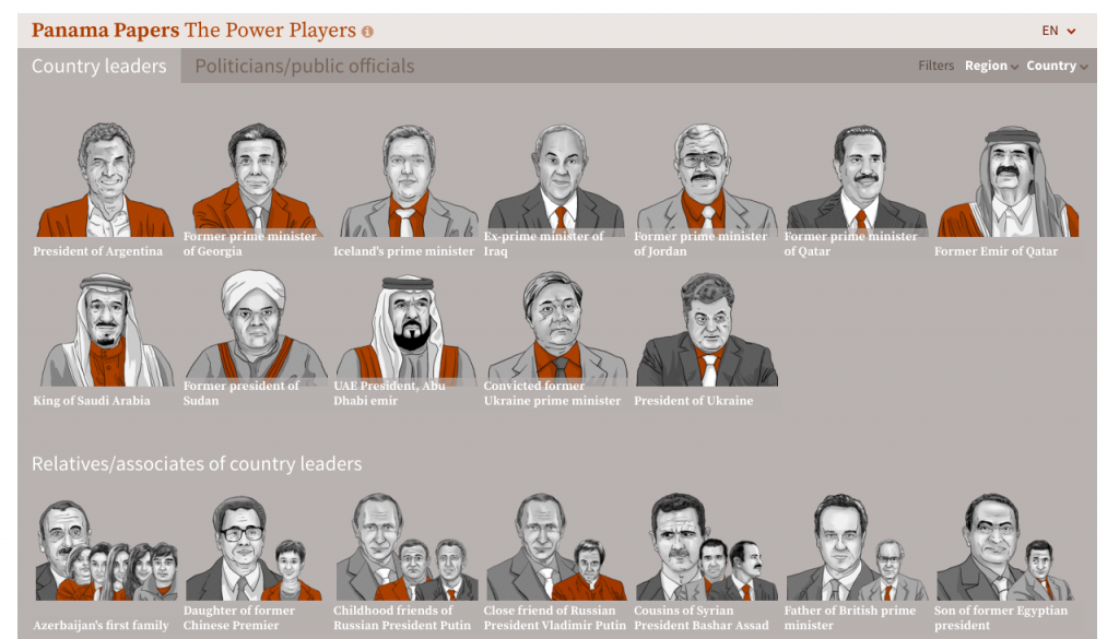 https://panamapapers.icij.org/the_power_players/